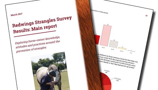 Redwings strangles survey